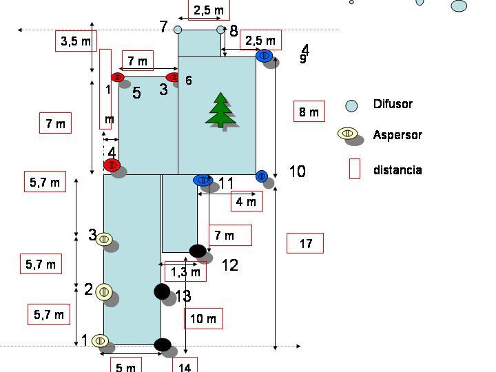 Sistema de riego para c sped dise o montaje y funcionamiento - Riego automatico cesped ...